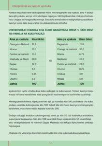 kutengeneza vyakula 012 211x300 Utengenezaji wa vyakula vya kuku kuanzia vifaranga hadi wakubwa