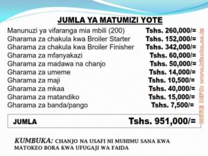 chicken management swahili 023 300x225 Ufugaji wa kuku: Namna ya kuanza na mchanganuo wa mapato na matumizi